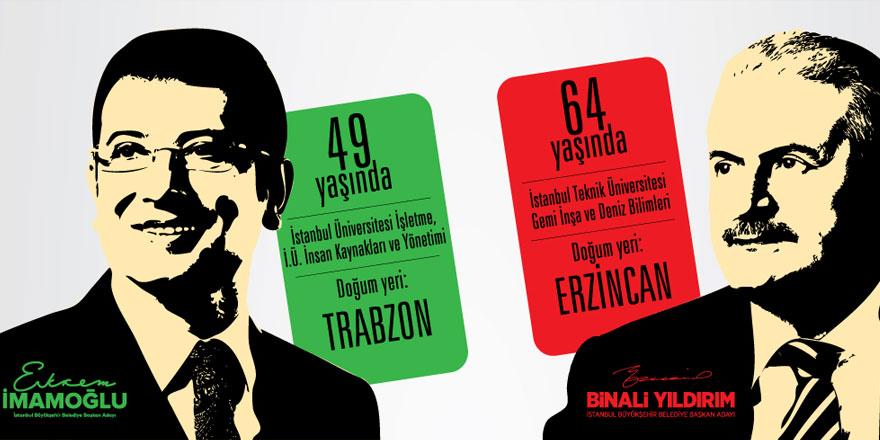 İmamoğlu-Yıldırım düellosundan sonra Erdoğan ne yapacak